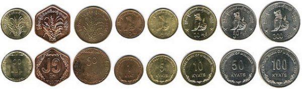 Die Münzen in Myanmar