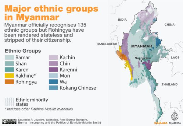 Die Verteilung der ethnischen Gruppen in Burma (Al Jazeera Copyright)