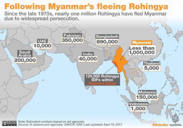 In welche Länder flüchten die Rohingjya? (Quelle Al Jazeera)