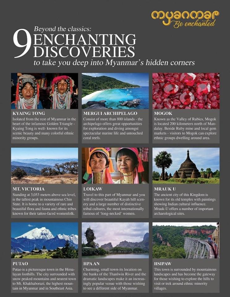 Neue Sehenswürdigkeiten 2019 in Myanmar
