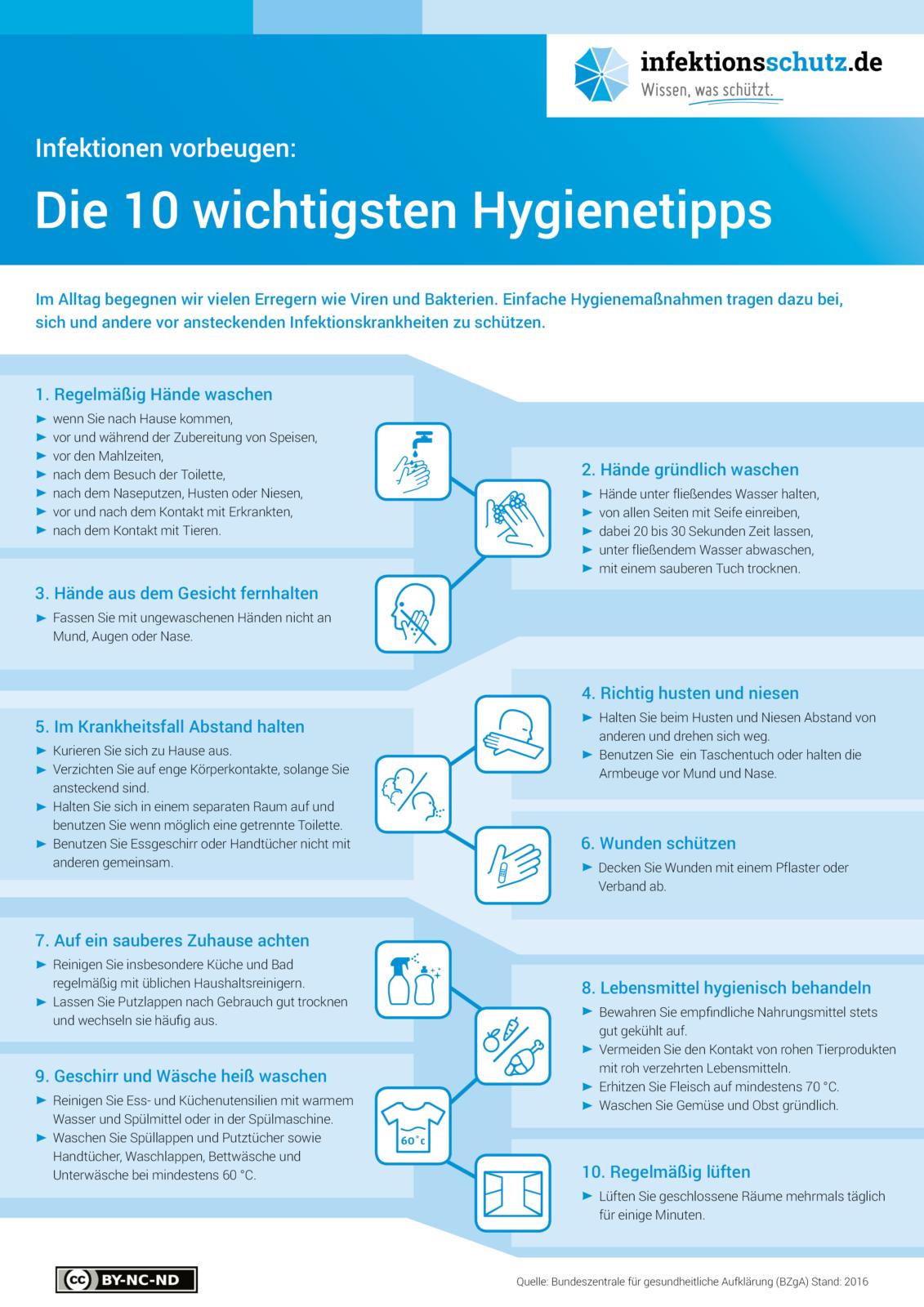 Infektionen vorbeugen: Die 10 wichtigsten Hygienetipps